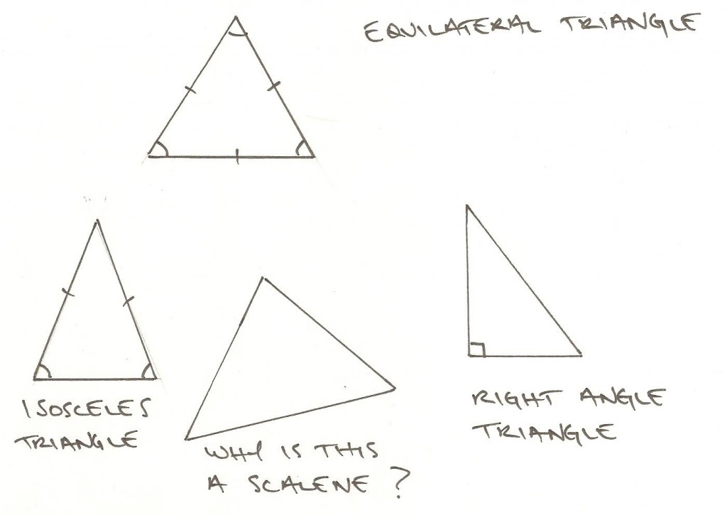 Types of triangles worksheet year 6
