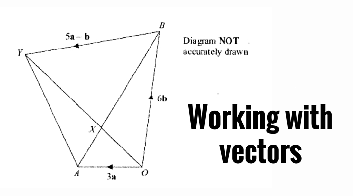Parallel vectors in 3d