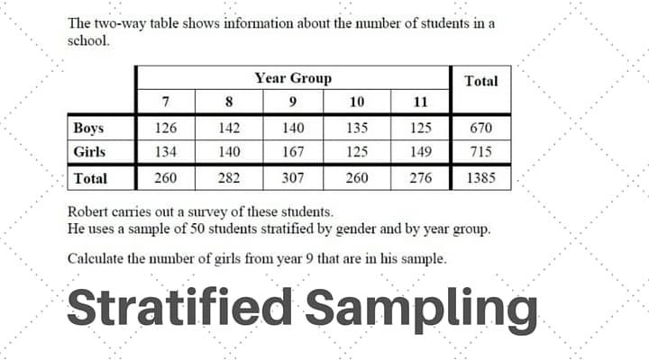 GCSE Mathematics Stratified Sampling