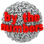 How to multiply numbers