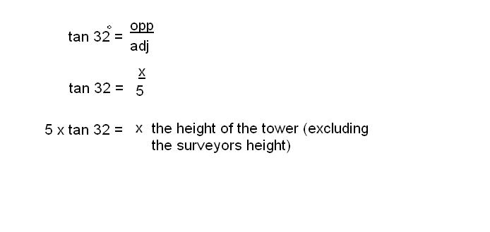 Height of tower solution