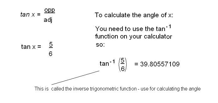 Using the inverse trigonometric function