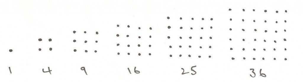 Dots Year 6 SATS maths vocabulary