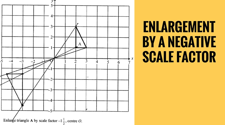 Enlargement by a negative scale factor