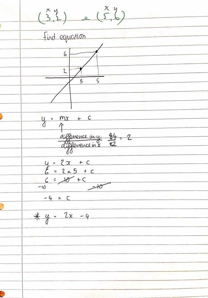 straight line equation_1