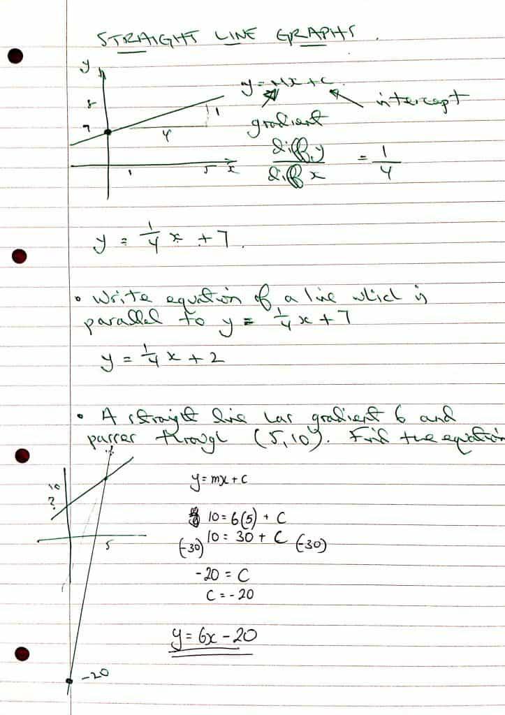 straight line graphs_1